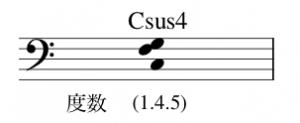 Csus4コード