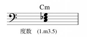 Cmコード