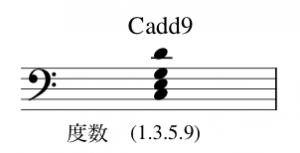 Cadd9コード